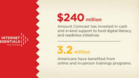 Comcast Doubling Internet Essentials' Speed and Providing WiFi Routers to Program Participants